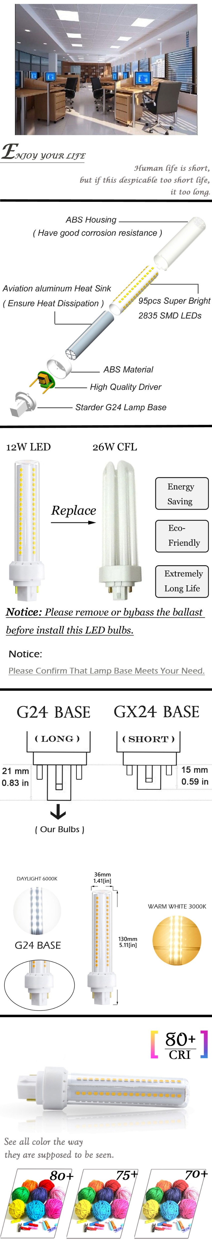 hight resolution of paquete de 2 led g24 pl l mpara