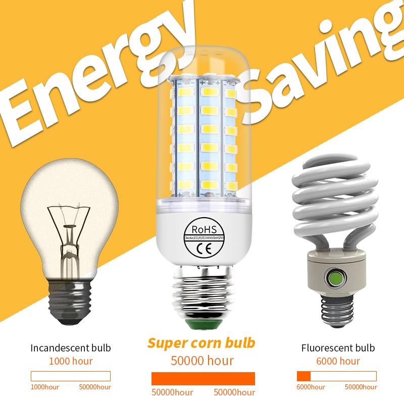 220V GU10 Led Lamp Bulb E14 Led Candle Light Bulb E27 Corn Lamp G9 Led 3W 5W 7W 9W 12W 15W Bombilla B22 Chandelier Lighting 240V 5