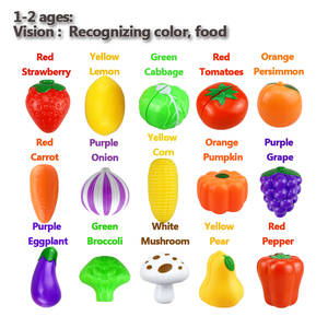 Image 3 - 12 23PCS Children Kitchen Pretend Play Toys Cutting Fruit Vegetable Food Miniature Play Do House Education Toy Gift for Girl Kid