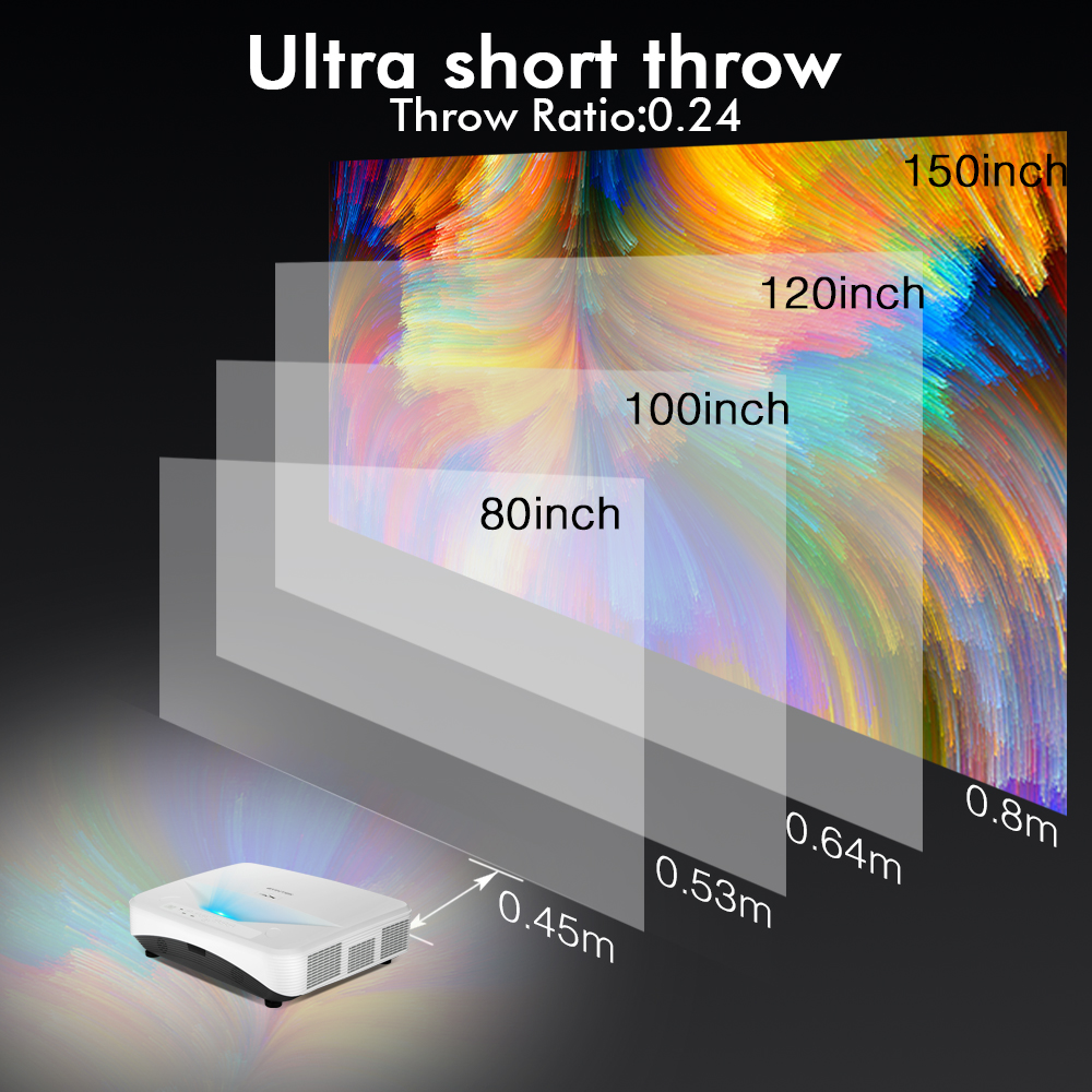 BYINTEK LW300UST Ultra Short throw laser Video Projector for Home Theater Education Business Support 1080P FUll HD (2)