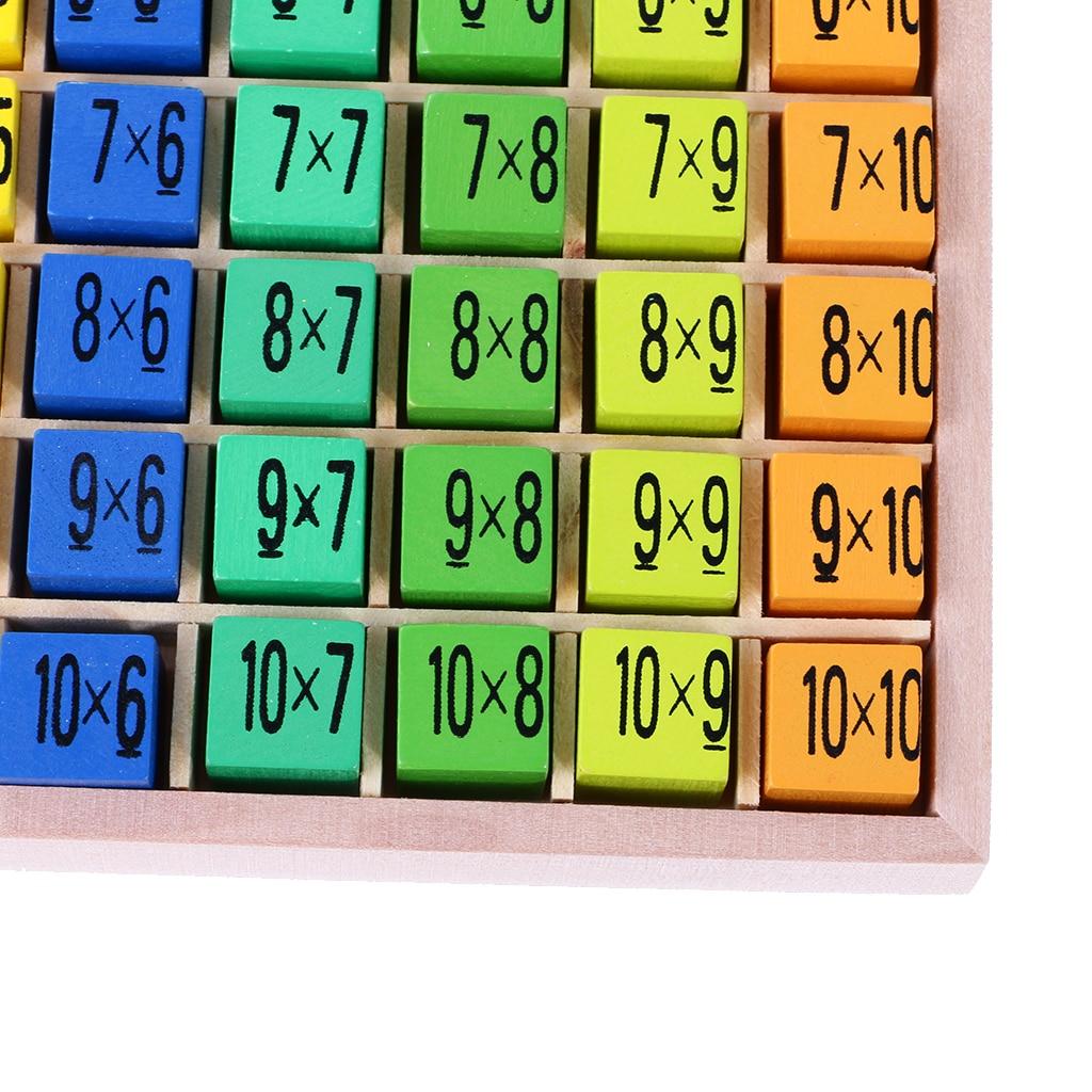 таблица умножения казино в капчагае