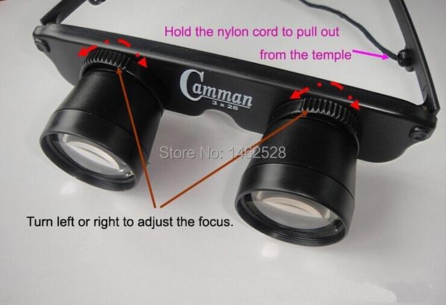 Diy vr glasses magnifier telescope circular prism round optical