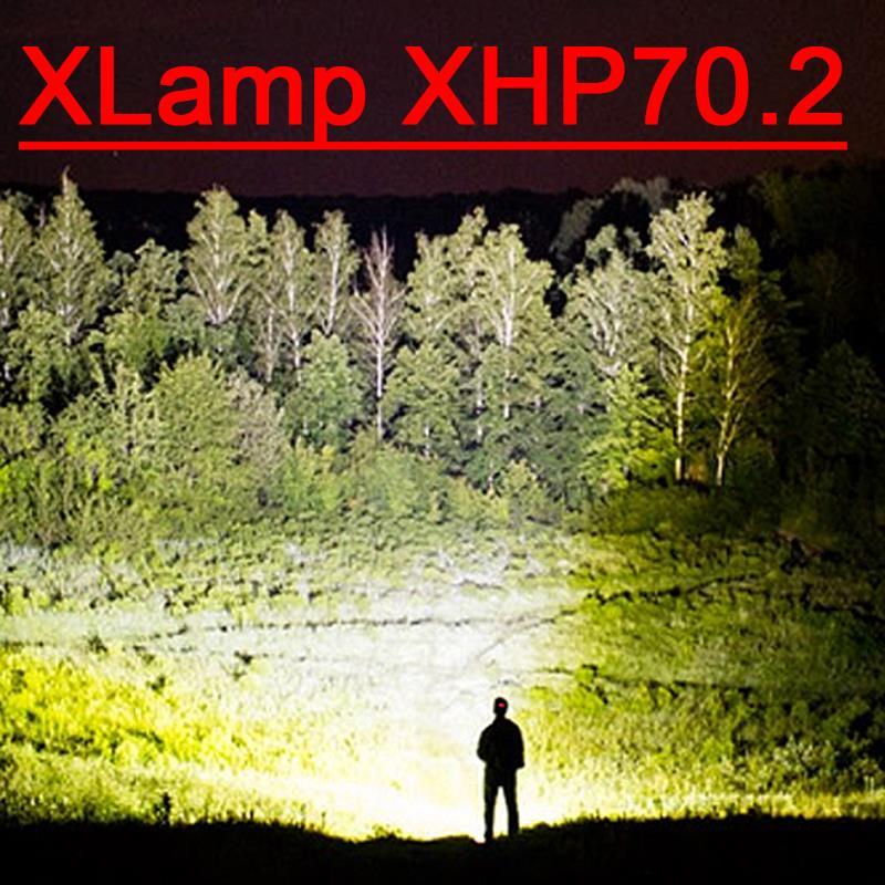8000 lm XHP70.2 potente testa della torcia ha condotto la lampada testa della torcia elettrica della luce della lanterna lampe frontale USB XHP70 del faro del faro 18650 led