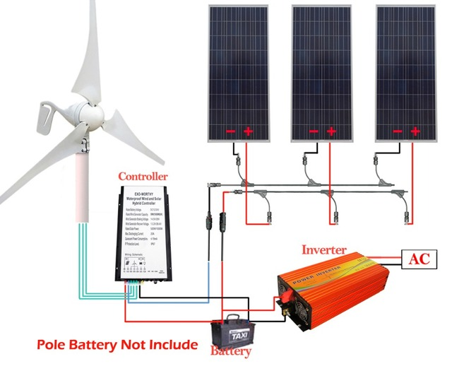 400w wind turbine 480w solar panel 1000w off grid 220v inverter controller solar generators in. Black Bedroom Furniture Sets. Home Design Ideas