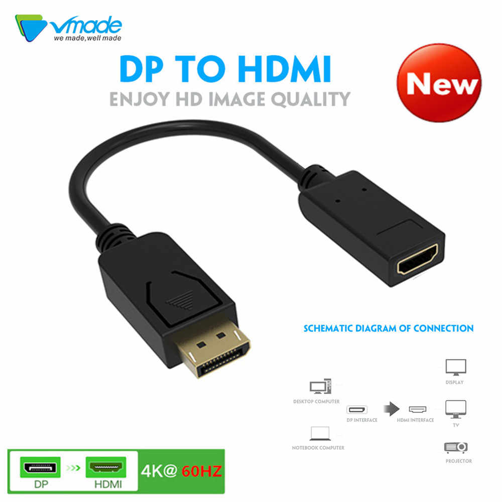 new exploits 4k displayport display port to hdmi converter adapter cable for pc laptop convertidor a [ 1000 x 1000 Pixel ]