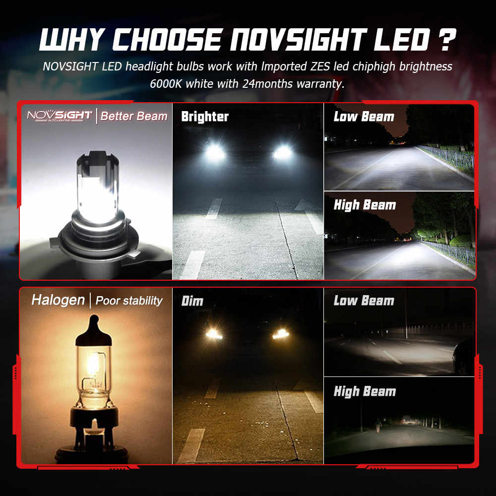 NOVSIGHT 2pcs High power LED Car Headlight H4 Hi/Lo Beam LED H7 H8 H9 H11 9005 9006 55W 10000lm 6000K Auto Headlamps Car Styling