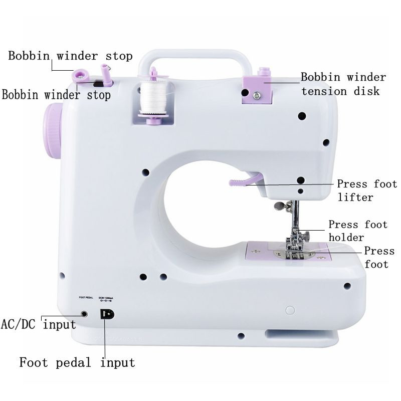 Image 4 - Fanghua sewing machine 505a home multi function electric eating  thick sewing machine US European standardSewing Machines   -