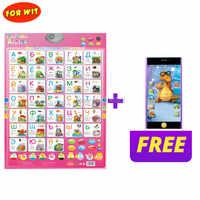 Russische Alphabet Anzahl Wort Phonetische Diagramm Spielzeug, Russland Kid ABC 123 Lernen Maschine, baby Vorschule Pädagogisches mit Freies Geschenk
