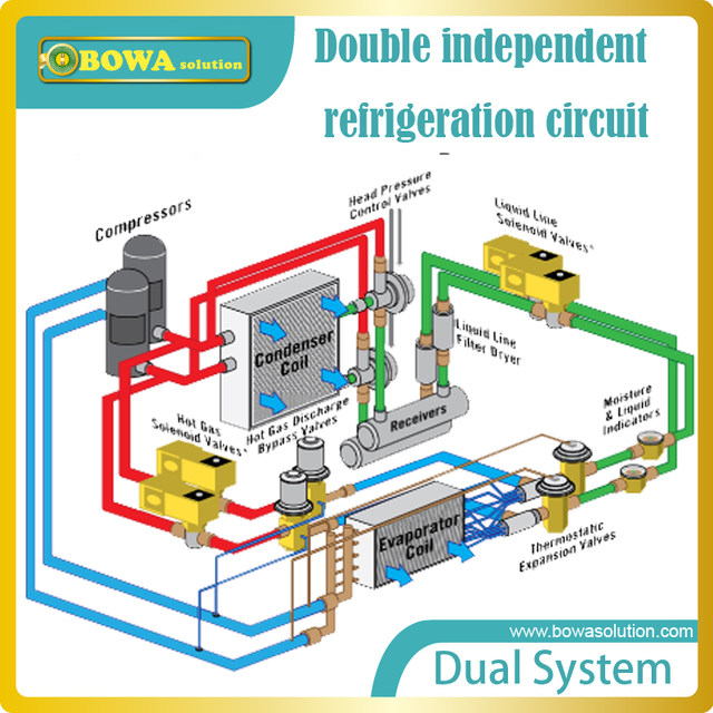 online shop 1 4hp fin \u0026 tube heat exchanger working for smallreceivers refrigeration  wiring diagrams