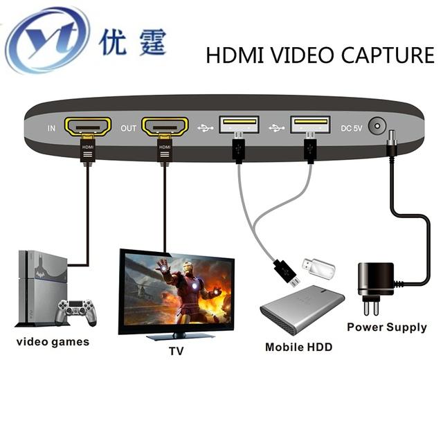 Hdmi usb2.0 de captura de vídeo utiliza h.264 avchd formato m2ts reproductor de vídeo grabado se puede playedmedia reproductor de discos blu-ray o pc/nb