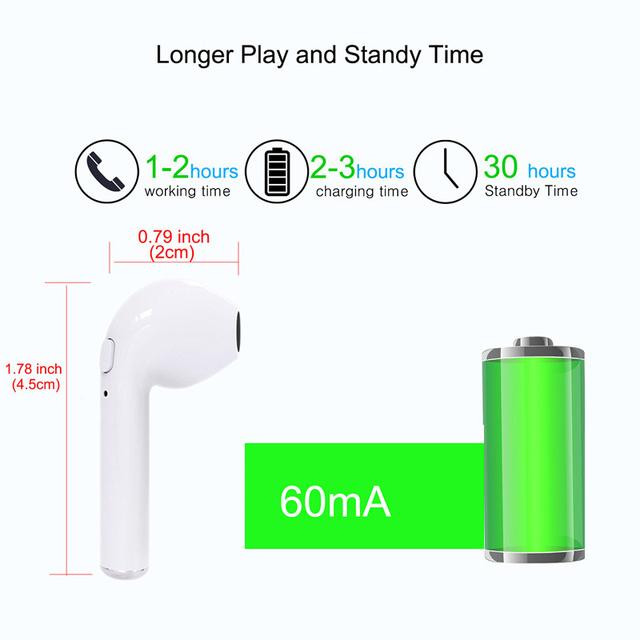 Nouvve i7 Mini True Bluetooth Earphone Wireless Headphone Stereo Sport Music Handsfree Headset with Mic for Smart phone iPhone X