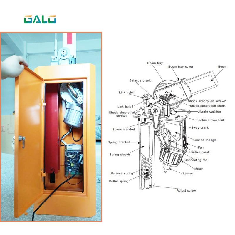 Commercial Gate Operator, Barrier