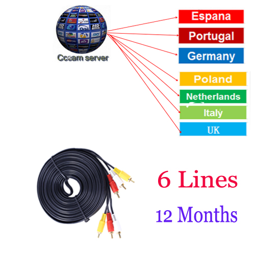 spain receptor cccams lines for 12 months spain used for