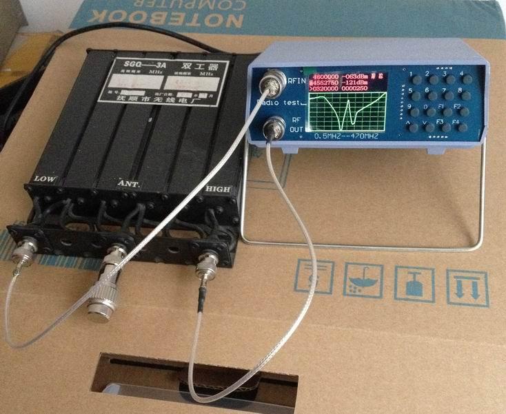 U/V dual spectrum analyzer with tracking source spectrum analyzer