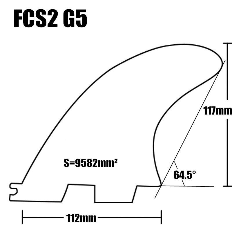 FCS2 g5