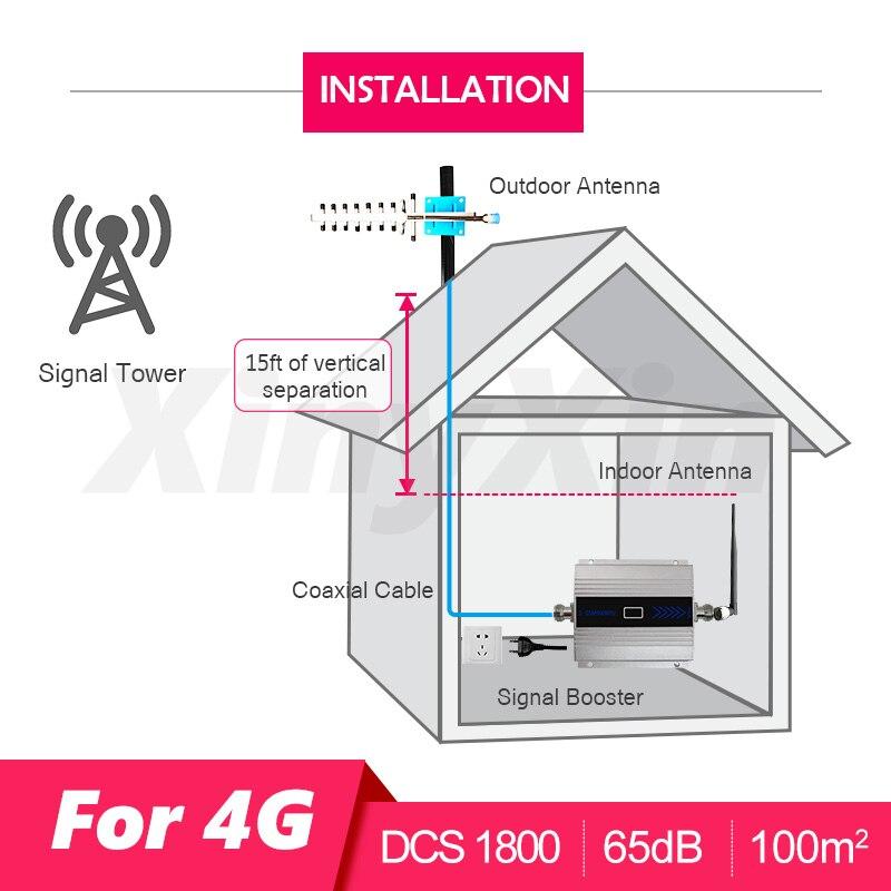 4G LTE DCS 1800 mhz Moblie téléphone Booster GSM 1800 Répéteur de Signal Cellulaire téléphone portable Amplificateur 4G Réseau 65dB Gain LCD Affichage - 5