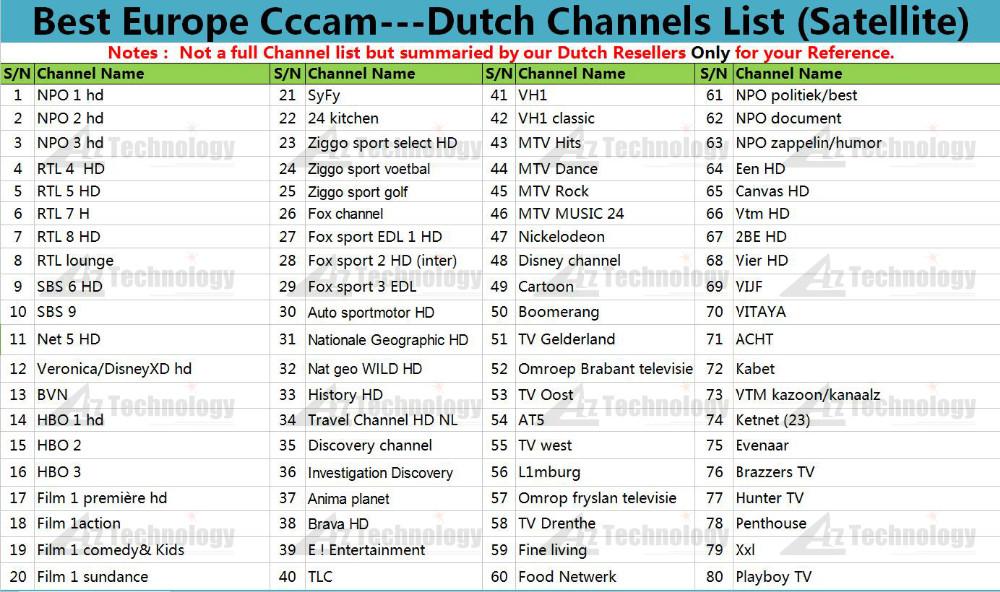 Dutch-Channel-Satellite