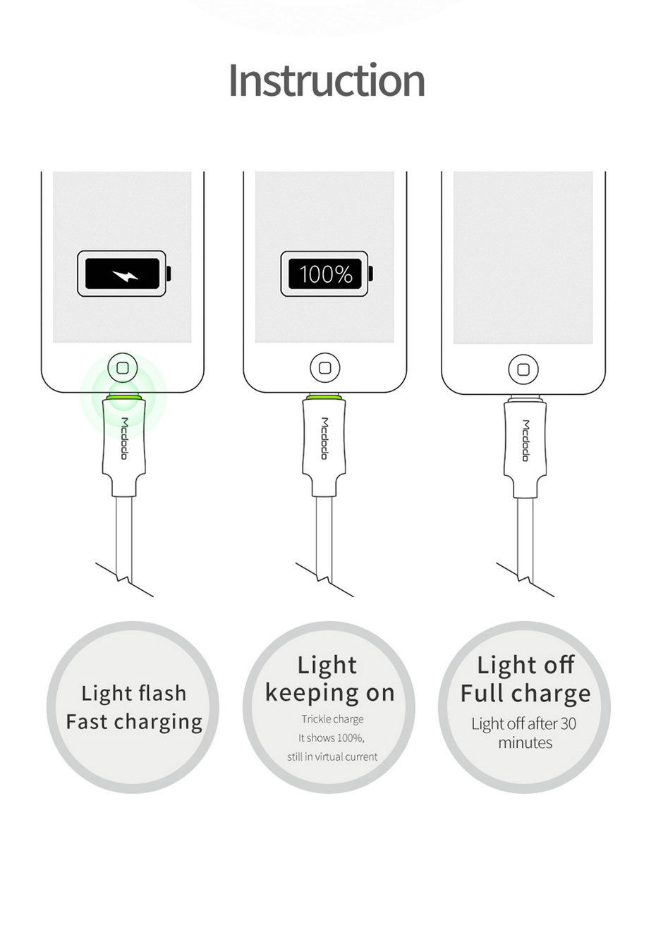 Mcdodo USB Cable for iPhone X 8 7 6 Plus Auto Disconnect Fast Charging Cord for iPhone 6s 5s SE iPad Sync Data USB Charger Cable (13)