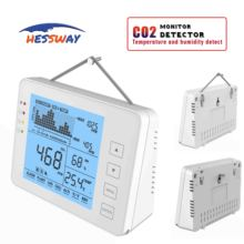 7 Day Recall function Digital CO2 monitor Meter Gas Leak Detector for Alarm System and Temperature Humidity Detector