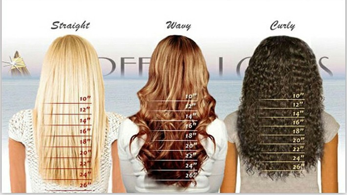 Synthetic Wigs For Black Women Long Straight Black To Blonde Burg