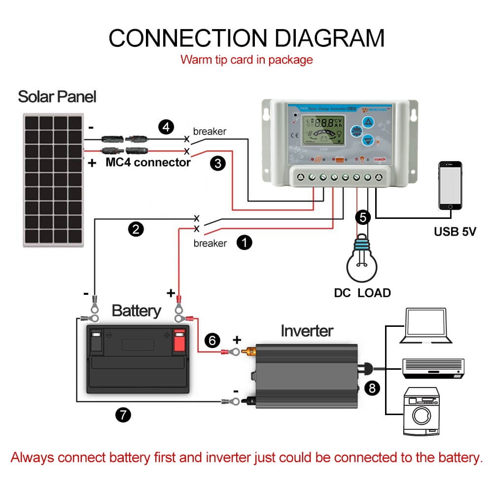 lithium charge controller 30a