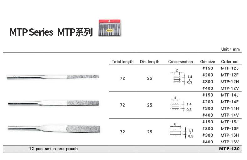 MTF_08