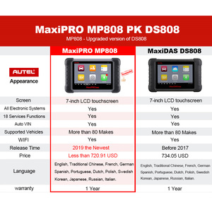Image 5 - Autel MaxiPRO MP808 OBD2 เครื่องสแกนเนอร์ OBDII เครื่องอ่านรหัสเครื่องมือวินิจฉัยสแกนเครื่องมือการเข้ารหัสเป็น Autel MaxiSys MS906 DS808