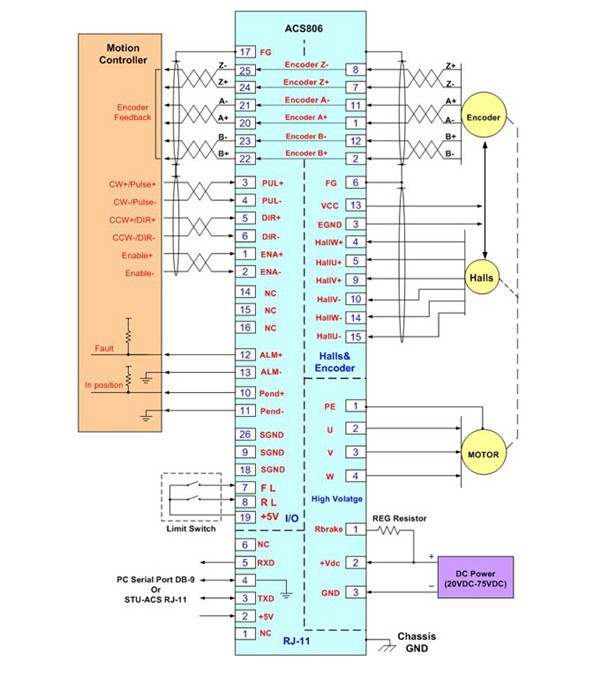 ACM604V60-01-1000+ACS806-Connection