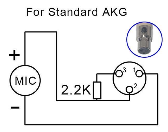 audeze 4 pin mini xlr to trs wiring help