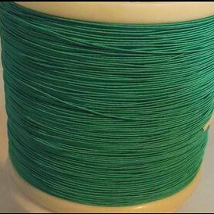 Großhandel cover wires Gallery - Billig kaufen cover wires Partien ...