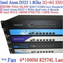 Intel D525 1U Rack Ears Сетевой Сервер с 1000 м Gigabyte LAN поддержка PFSense Panabit Wayos ROS 2 Г RAM 8 Г SSD