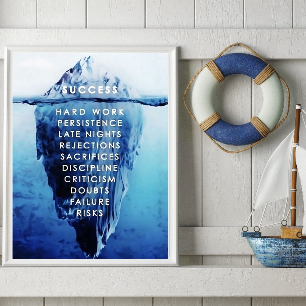 Success Inspiration Motivation Iceberg Poster For Office Decor Classroom Quotes to Change your Mindset for Growth Drop shipping image
