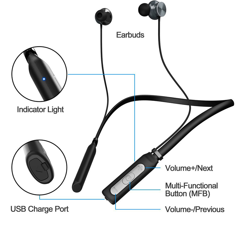 bluetooth earphone HT1 Sports Stereo headphone vogue neckline with Mic for Phone Xiaomi iPhone Android IOS Headset in Bluetooth Earphones Headphones from Consumer Electronics