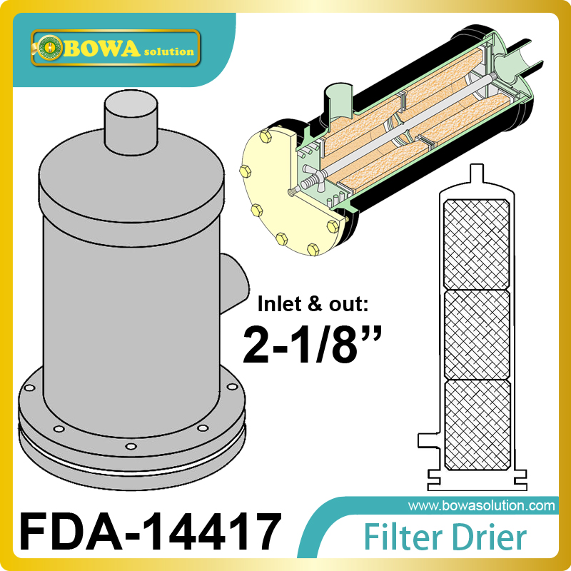 FDA-14417 filter drierselect a connection size and then check that the application is within the refrigeration capacity limits elah maitreya the connection the visible and the invisible