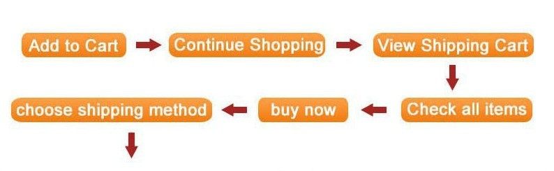 shipping guide 1
