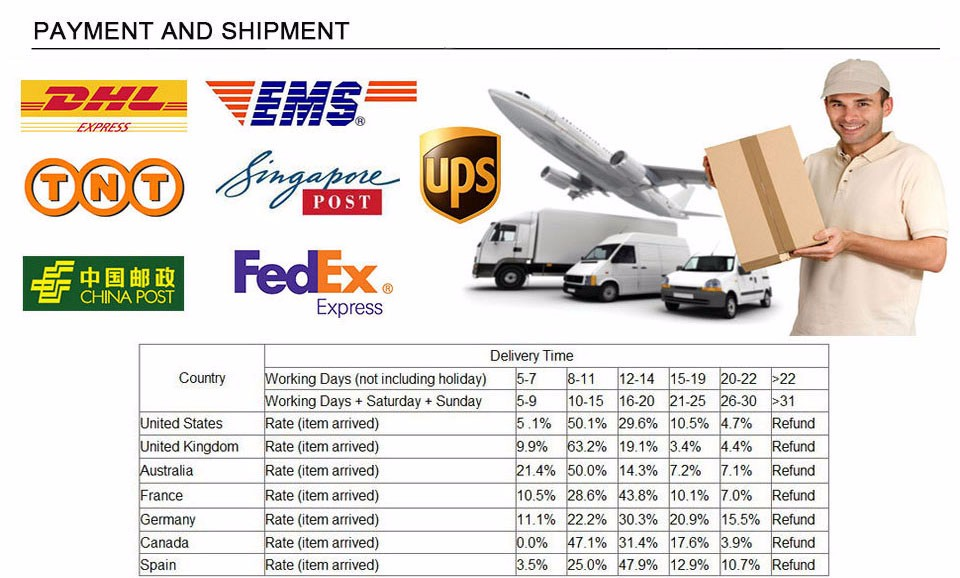 shipment-and-payment_01