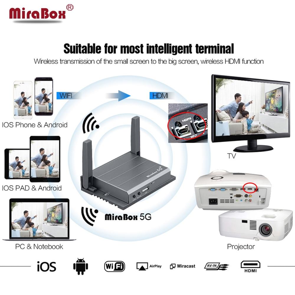 Hotspot Tech HSV280 Grey Allshare Cast Mirabox Car WiFi Mirrorlink Box,Wireless Airplay Miracast HSV280 Car WiFi Mirroring Grey Screen Mirroring for Smart Phones RCA Output for Car Video