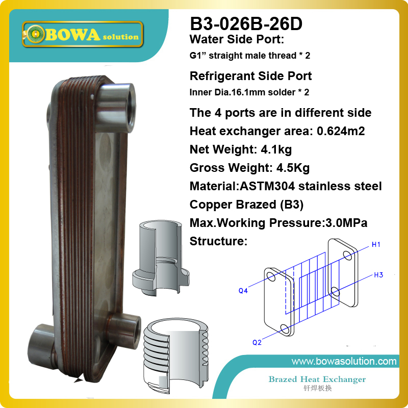 B3-026B-26D copper brazed stainless steel  big hole type plate heat exchanger  for heating equipment and water chiller 7KW(R22)B3-026B-26D copper brazed stainless steel  big hole type plate heat exchanger  for heating equipment and water chiller 7KW(R22)