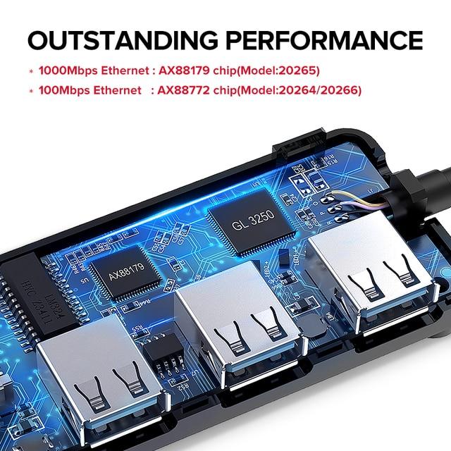 Ugreen USB Ethernet USB 3.0 2.0 to RJ45 HUB for Xiaomi Mi Box 3/S Set-top Box Ethernet Adapter Network Card USB Lan 3