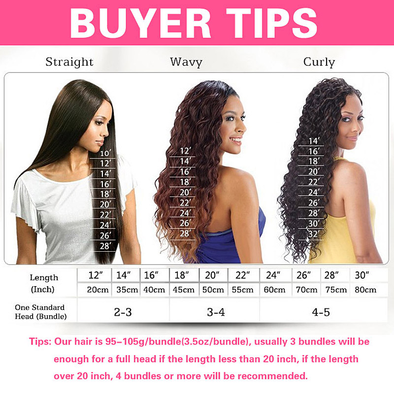 Hair company 4pack bundles curly human hair extensions virgin hair company 4pack bundles curly human hair extensions virgin malaysian hair kinky curly soft silky hair weave can be dyed in hair weaves from hair pmusecretfo Images