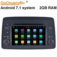 Ouchuangbo Car Radio Gps Stereo For Fiat Panda 2004 Onward Support 3G Wifi Bluetooth Mirror Link