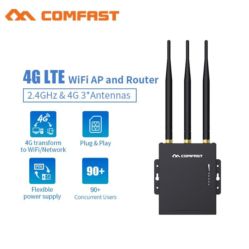 Routeur WiFi Plug & play 4G Modem avec emplacement pour carte SIM 2.4G routeur extérieur AP 4G LTE avec antennes à signal fort 3 * 5dBi