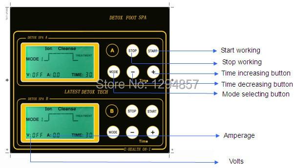 DHL free shipping foot detox machine foot detox spa dual ion cleanse dual person use detox