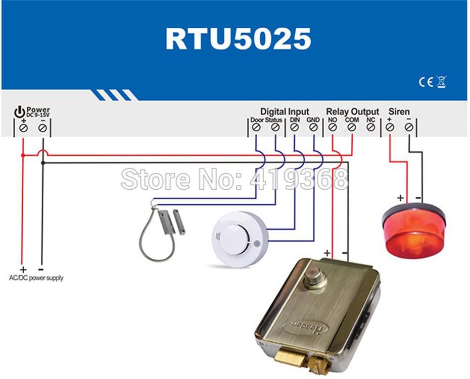 RTU5025_1
