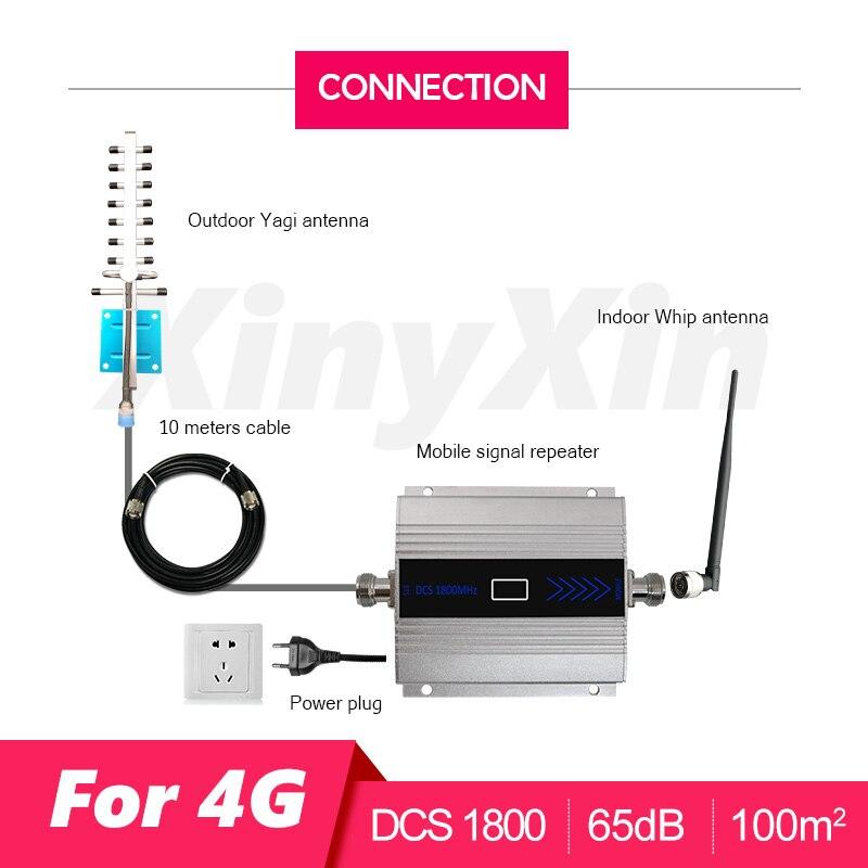 4G LTE DCS 1800 mhz Moblie téléphone Booster GSM 1800 Répéteur de Signal Cellulaire téléphone portable Amplificateur 4G Réseau 65dB Gain LCD Affichage - 4