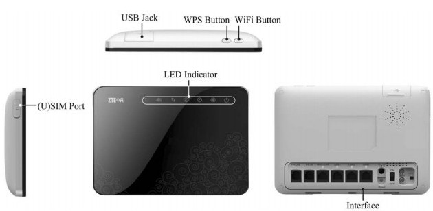 zte mf28g wiress router details