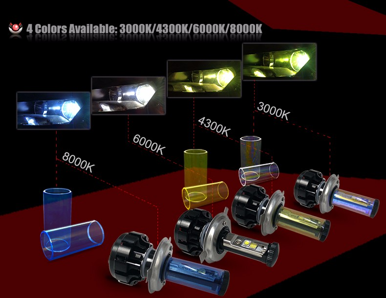 12000LM Super Bright Car LED Headlight Kit H4 HB2 9003 H13 9007 Cree Chips Replace Bulb Anti-Dazzle Beam 3000K 4300K 6000K (11)
