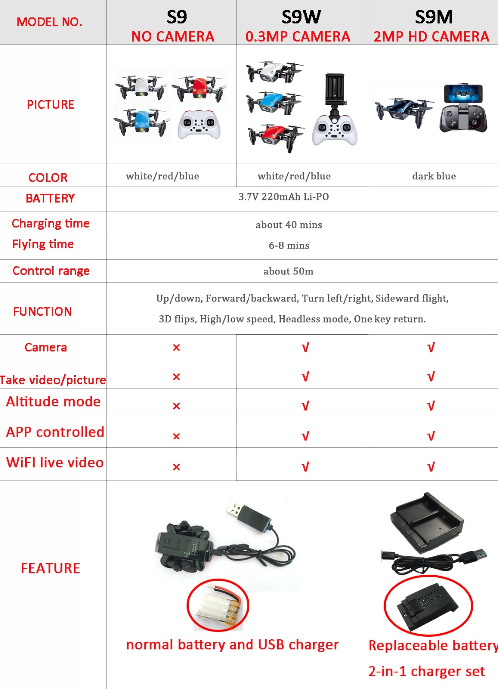 S9HW Mini Drone With Camera S9 No Camera Foldable RC Helicopter Altitude Hold RC Quadcopter WiFi FPV Micro Pocket Dron Boy Toys 1