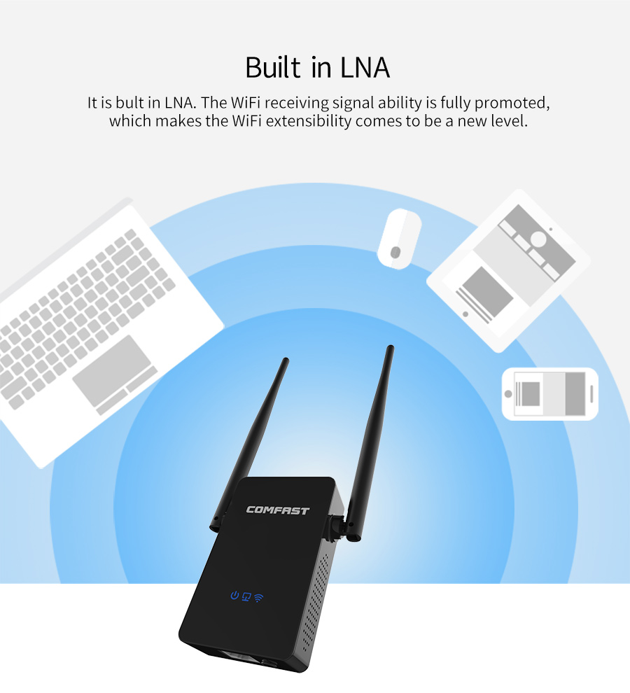 2018 Strong Signal Wireless Wi-Fi Router Smart wifi repeater/router/AP 750Mbps Range Extender 2 External 10dbi Antennas Router