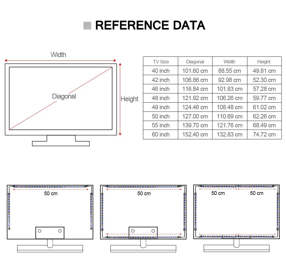 HTB1CIyGaOLrK1Rjy1zdq6ynnpXaY USB LED Strip RGB+White with RF Remote Controller IP20/IP65 Flexible Strip Light 5050 RGBW RGBWW TV Background Lightgting